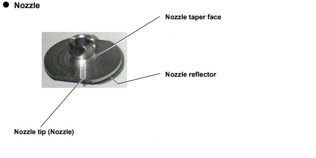 Part 1 - Cleaning and Lubricating the Nozzle On Panasonic CM NPM Series Machines