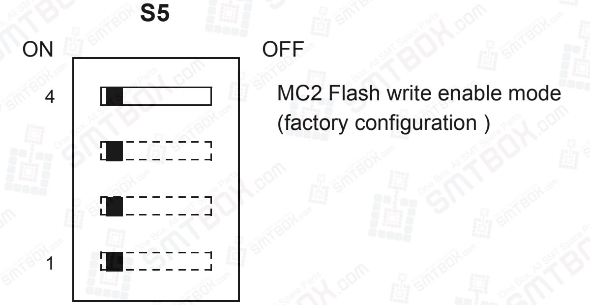 Flash Write Enable Mode (S5 Pin 4) on Motorola MVME162P4 VME Embedded Controller
