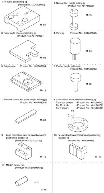 Panasonic RHS2B List of Special Jigs and Tools (for Service Engineer)