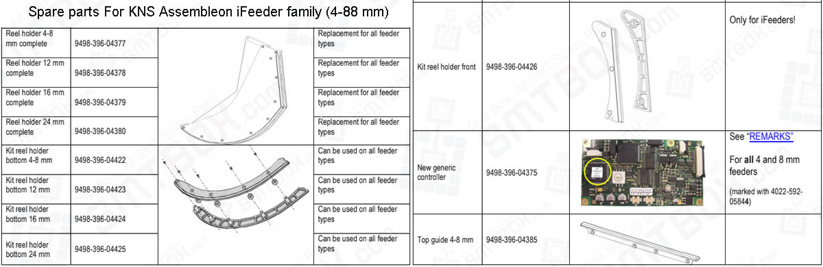 Spare parts For KNS Assembleon iFeeder family (4-88 mm)