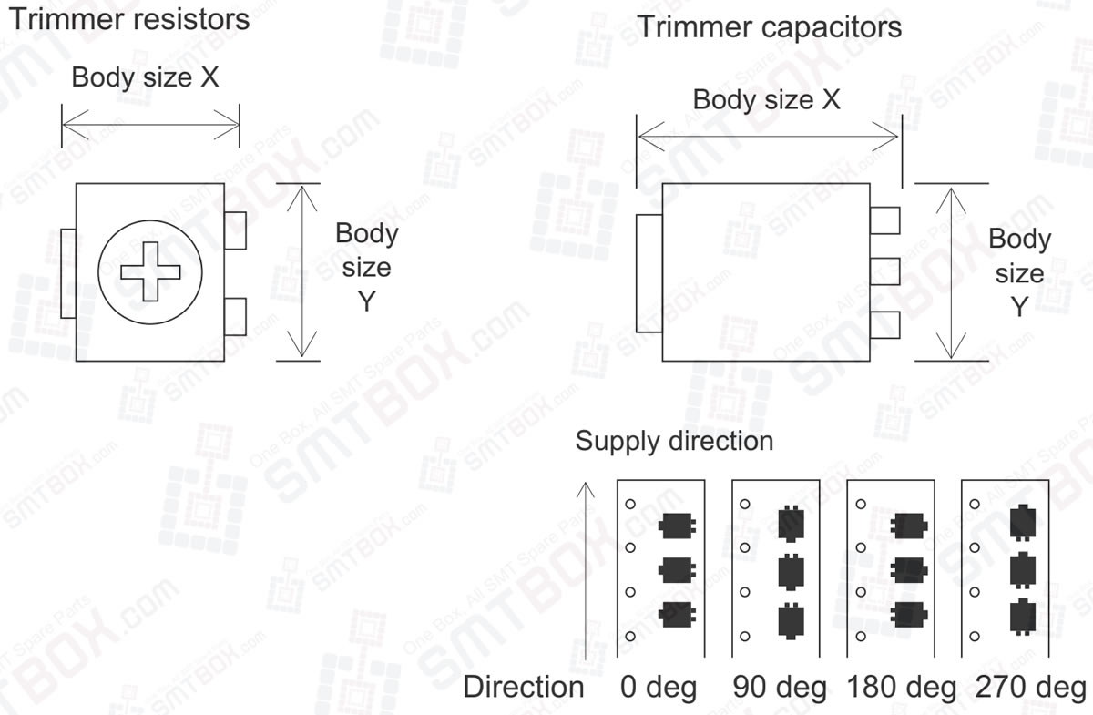 Vision Type 71 Trimmer Resistors, Trimmer Capacitors For Nxt Vision Types Of Part Data Settings On Fuji NXT