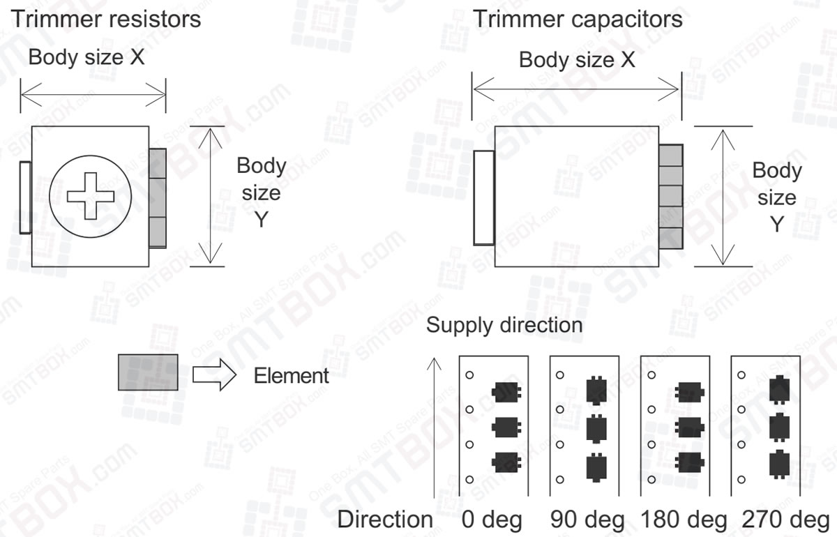 Vision Type 74 Trimmer Resistors, Trimmer Capacitors (Polarity Check Performed) For Fuji NXT
