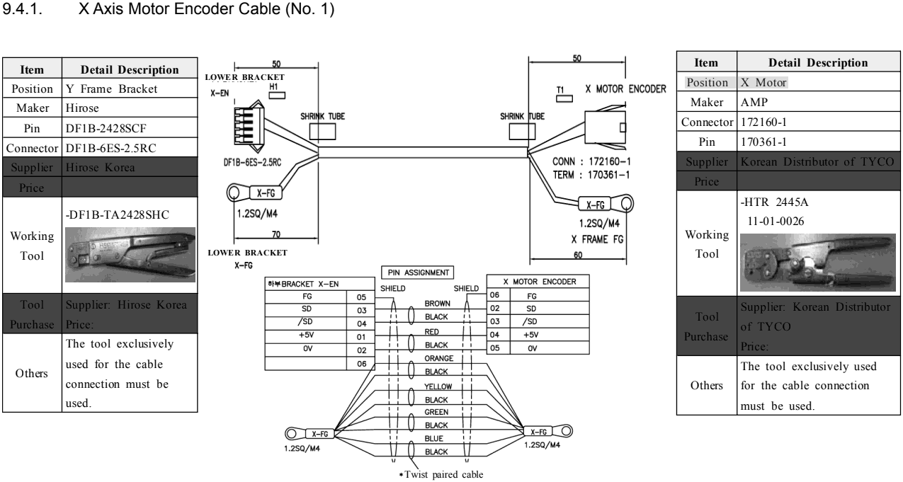 X Axis Motor Encoder Cable (No. 1) of Flat Cable Connector Connecting Method