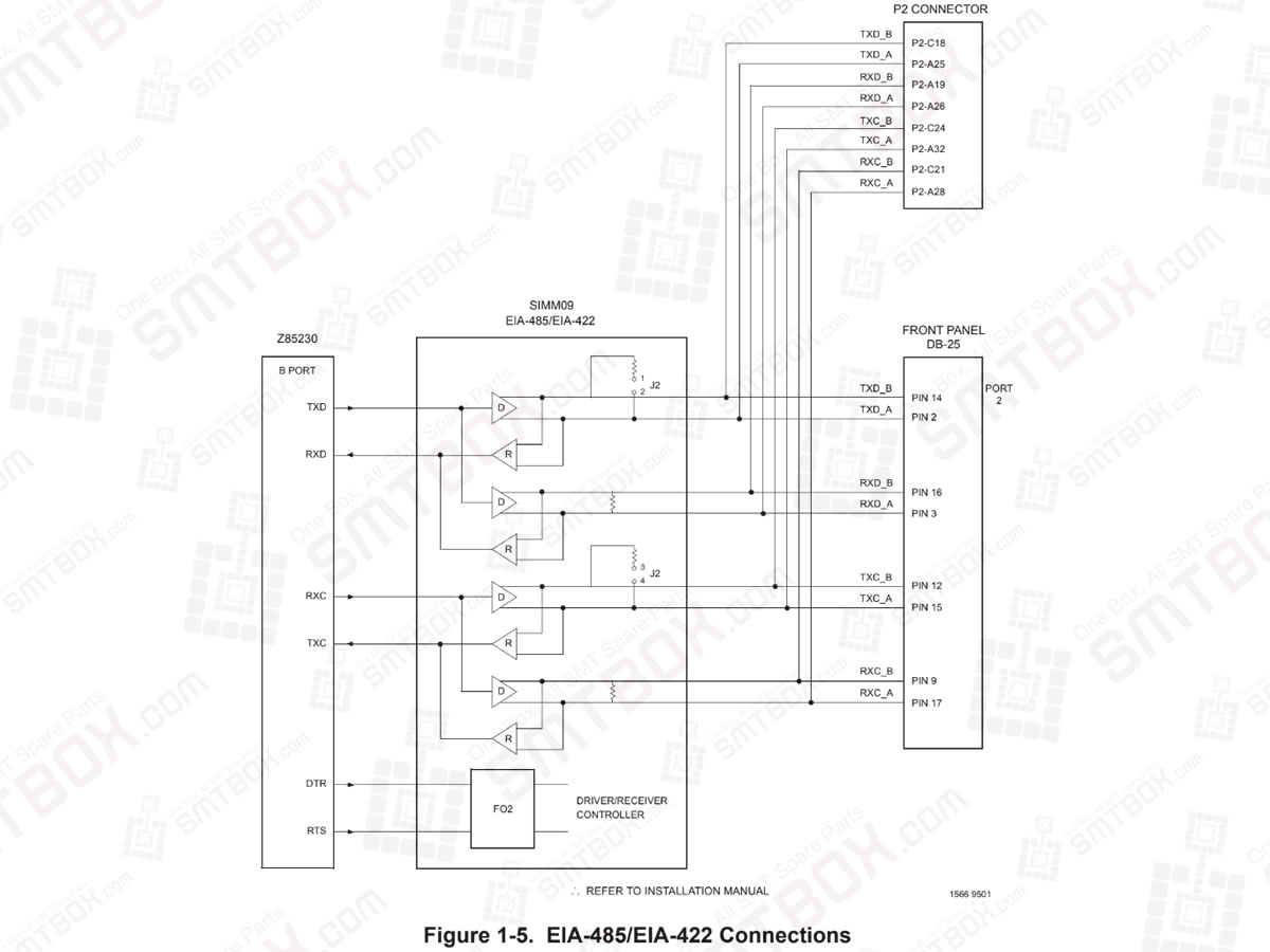EIA-485 And EIA-422 Connections of Serial Connections on Motorola MVME162P4 VME Embedded Controller