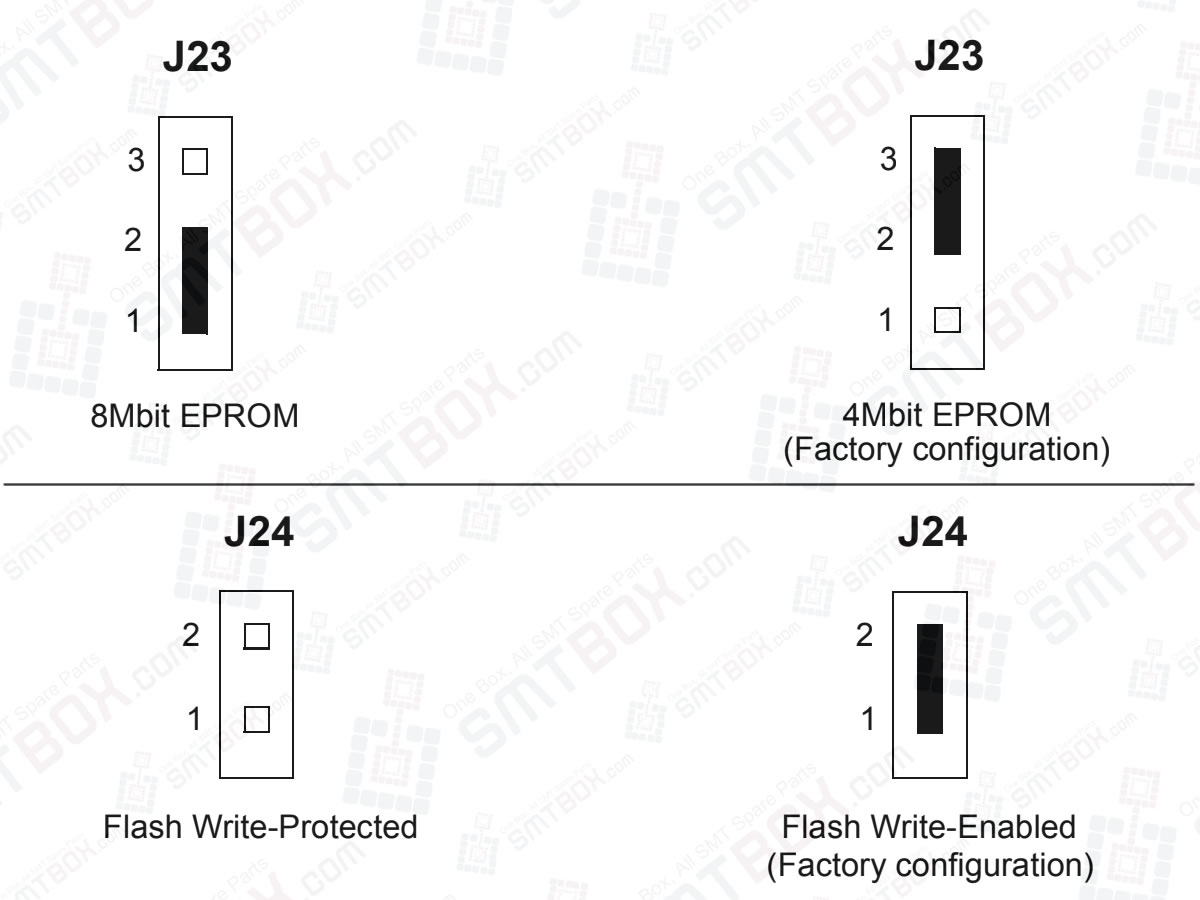 EPROM Size (J23) & Flash Write Protection (J24) on Motorola MVME162P4 VME Embedded Controller