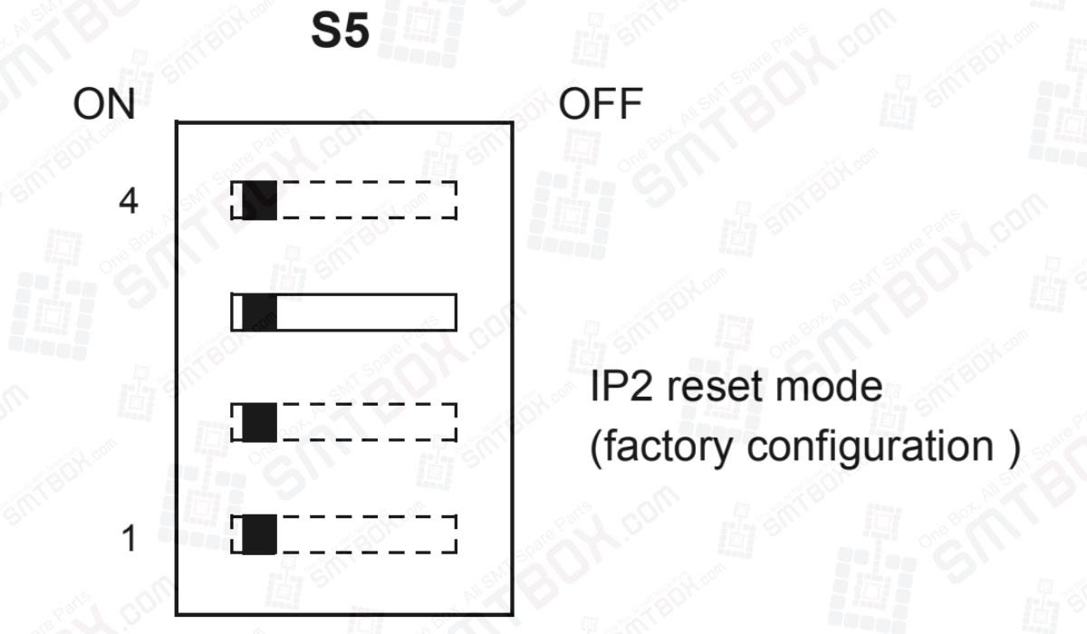 IP Reset Mode (S5 Pin 3) on Motorola MVME162P4 VME Embedded Controller