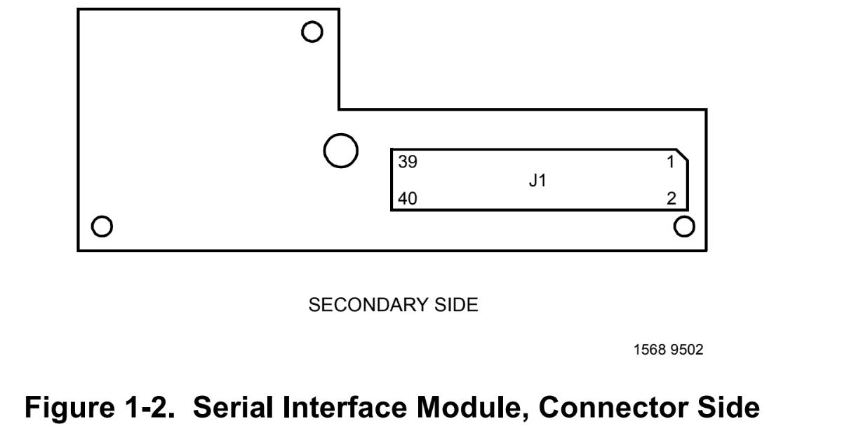SIM Selection for Serial Port B J15 on Motorola MVME162P4 VME Embedded Controller