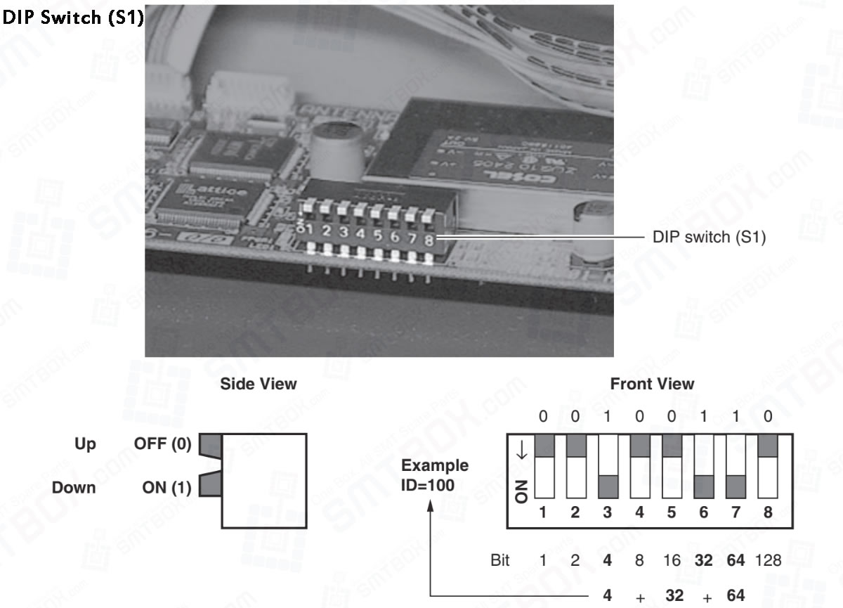 Set the ID for Yamaha Assembleon CLi Feeder Exchange Carriage
