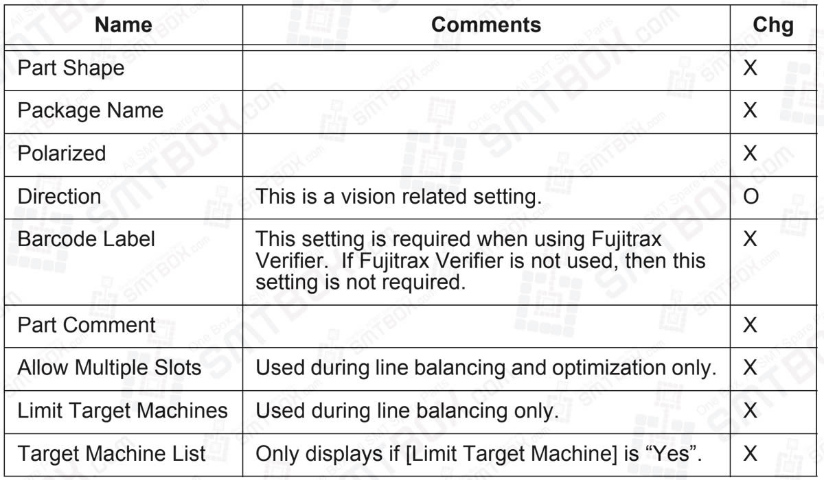 The Following List Is The Part Data Settings Used By The FUJI NXT For Part Data